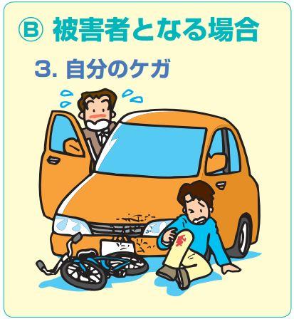 画像引用:日本損害保険協会 ...